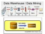 data warehouse data mining2