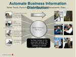 automate business information distribution