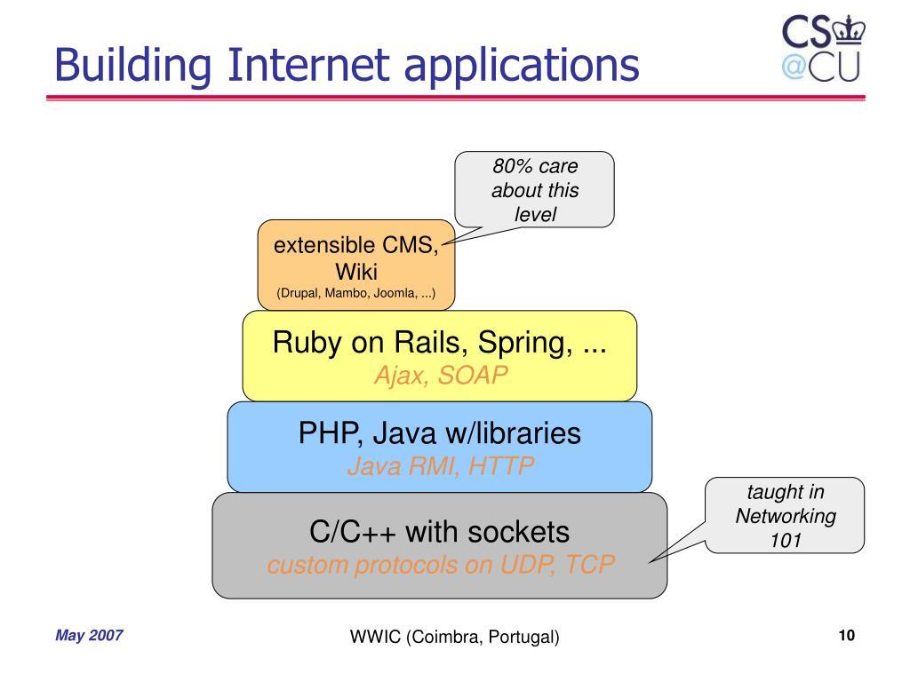 Building Internet applications