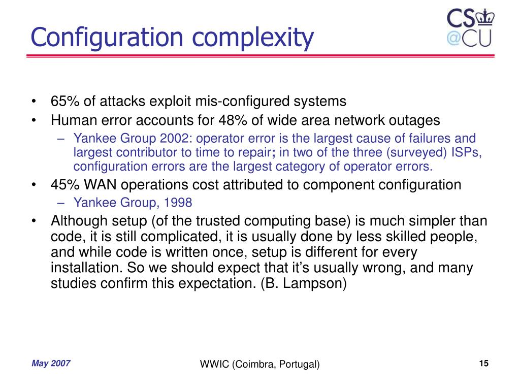 Configuration complexity