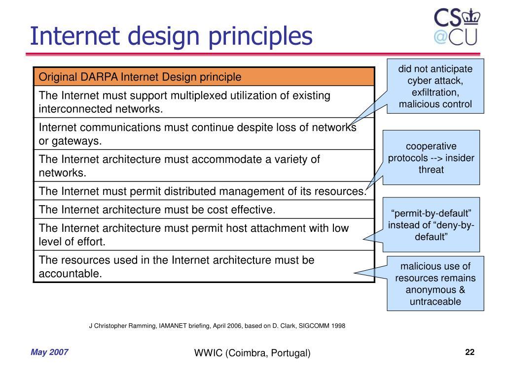 Internet design principles