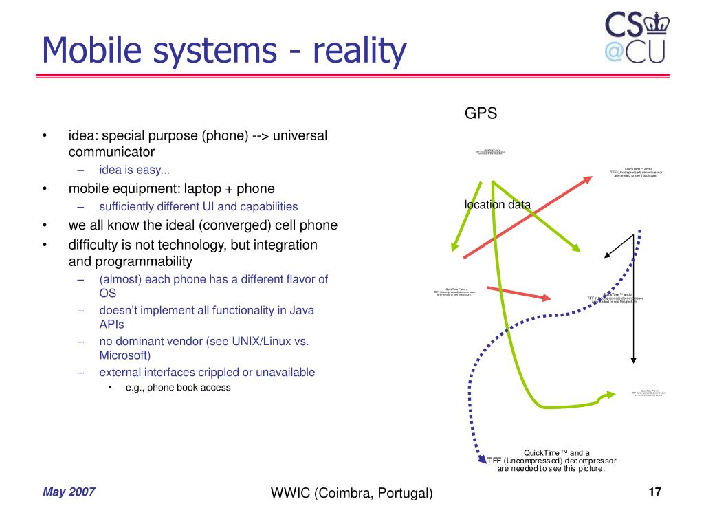 Mobile systems - reality