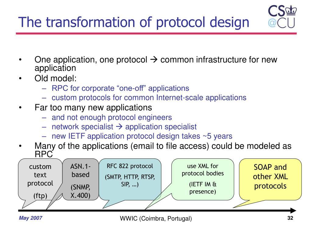 The transformation of protocol design