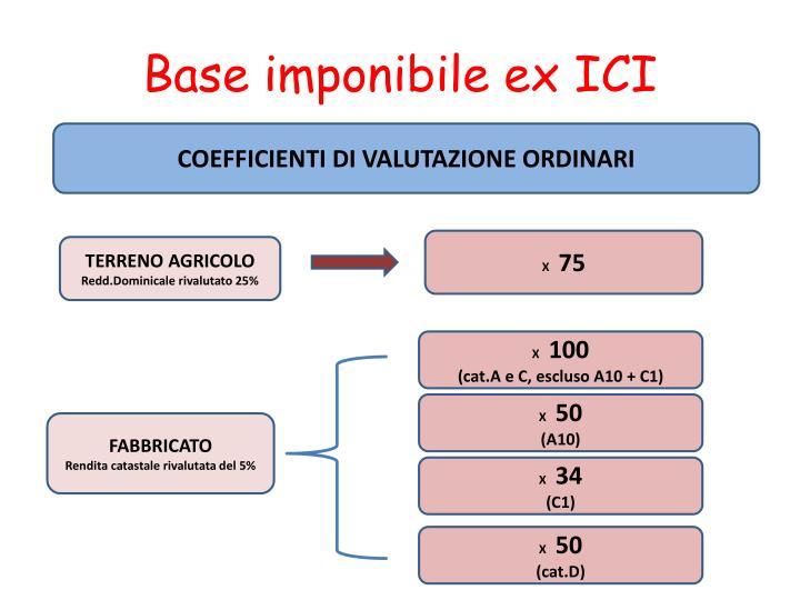 Base imponibile ex ICI