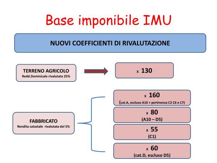 Base imponibile IMU