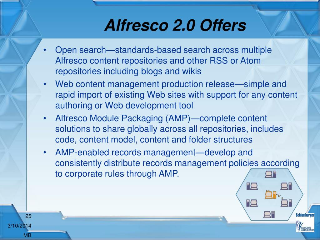 Alfresco 2.0 Offers