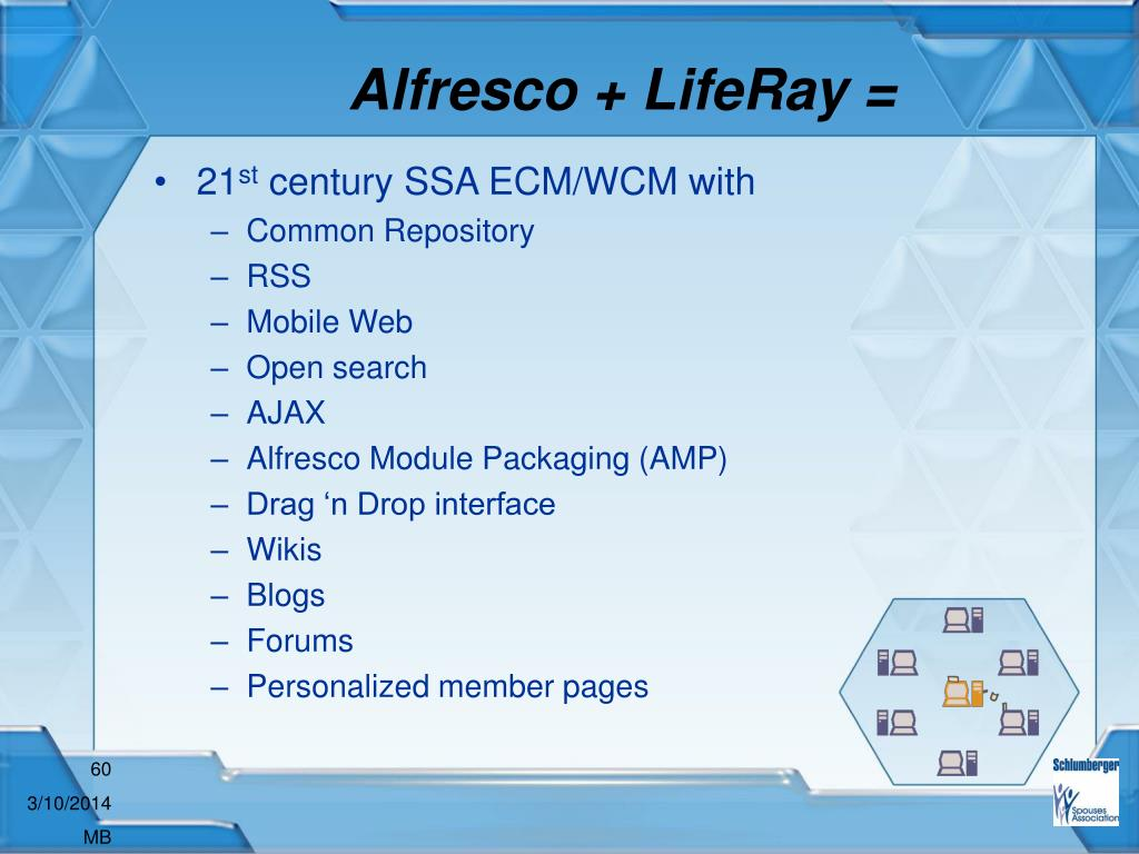 Alfresco + LifeRay =
