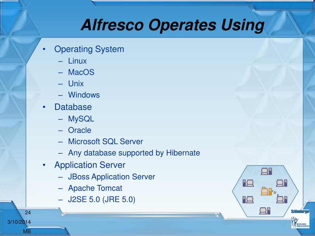 Alfresco Operates Using