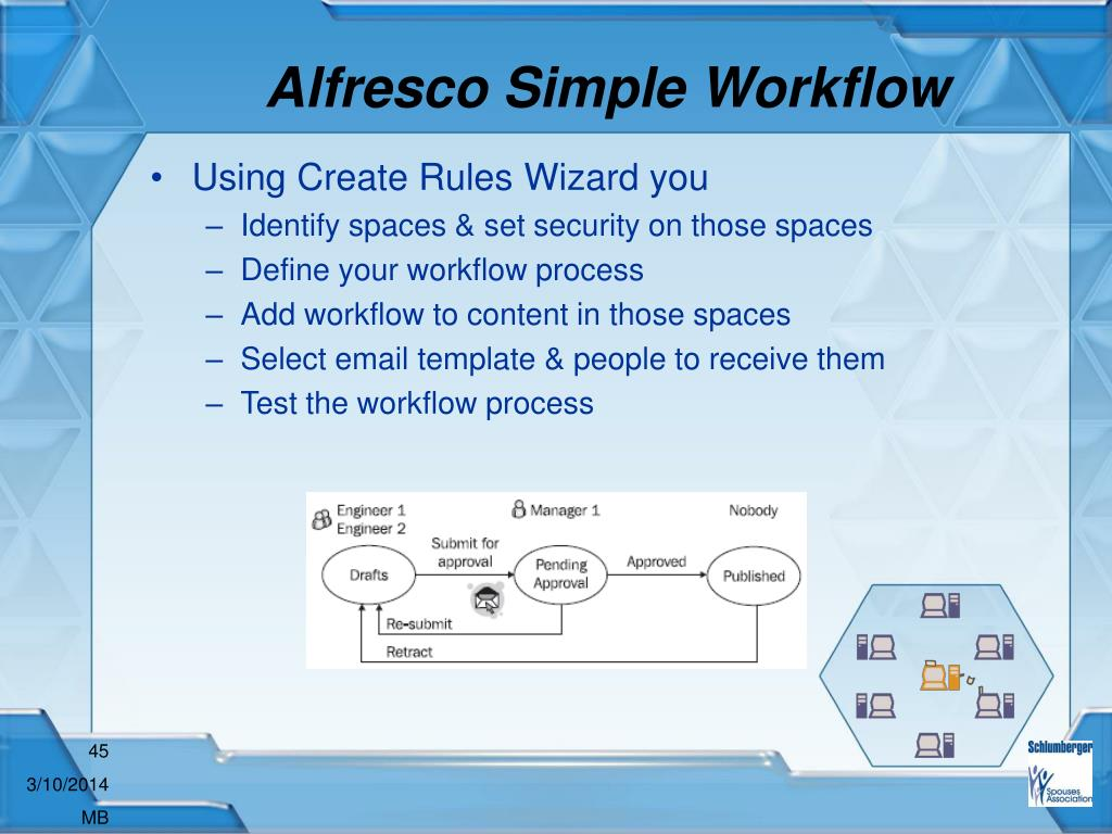 Alfresco Simple Workflow