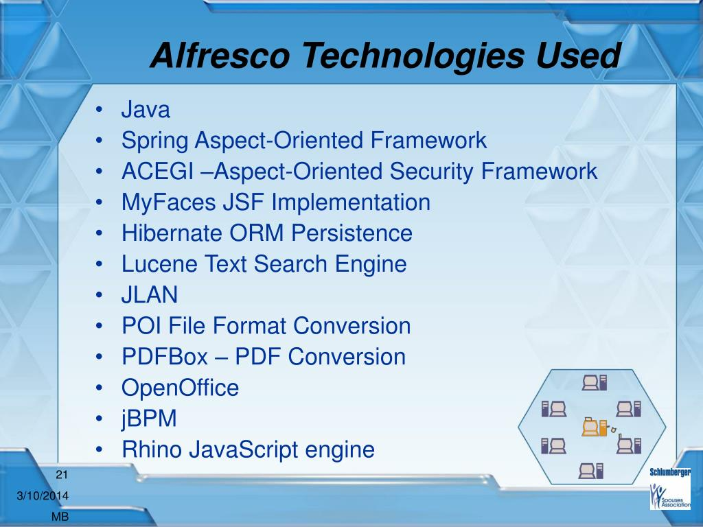 Alfresco Technologies Used