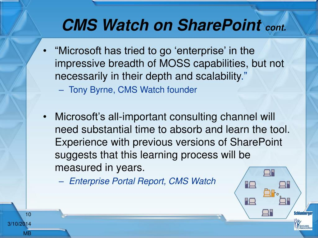 CMS Watch on SharePoint
