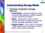 understanding storage media30