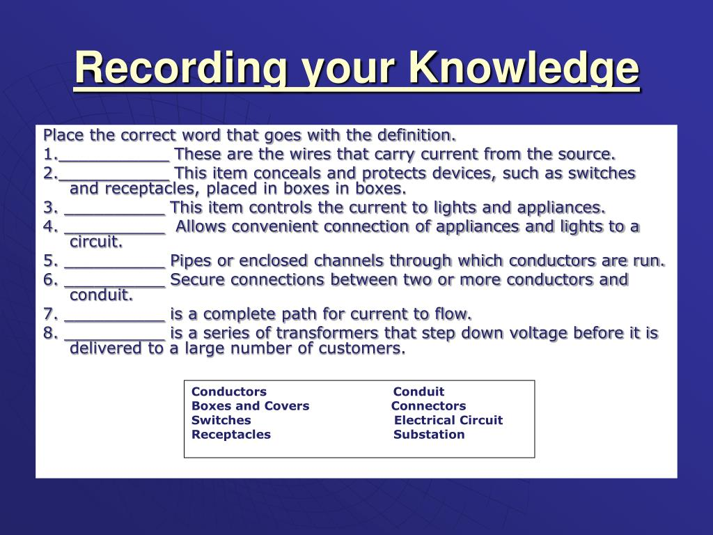 Recording your Knowledge