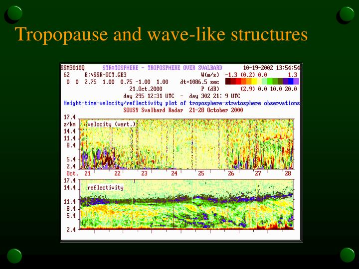 Tropopause and wave-like structures