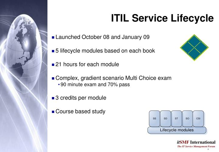 ITIL Service Lifecycle