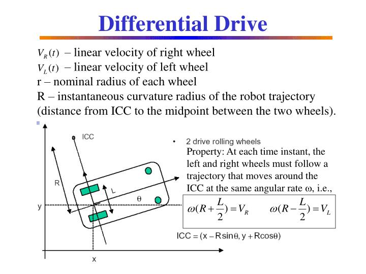 Differential Drive