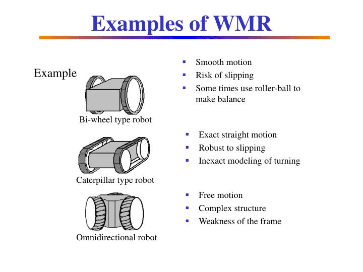 Examples of WMR