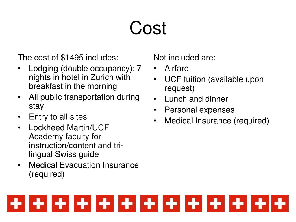The cost of $1495 includes:
