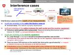 interference cases