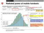 radiated power of mobile handsets