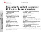 organizing the content taxonomy of 21 first level themes or products