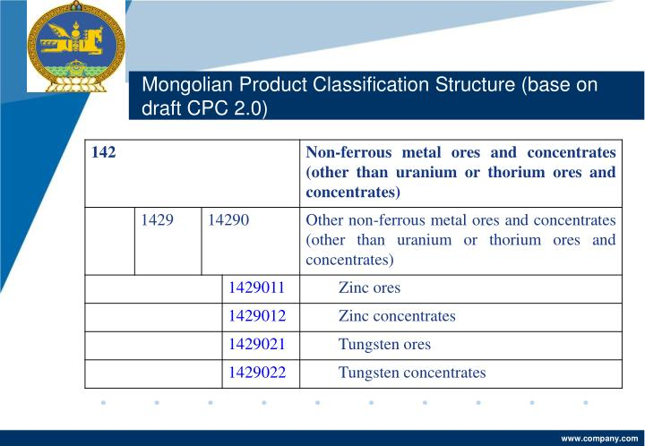 Mongolian Product Classification Structure (base on draft CPC 2.0)