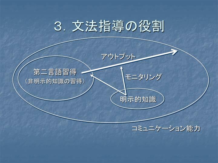 3.文法指導の役割