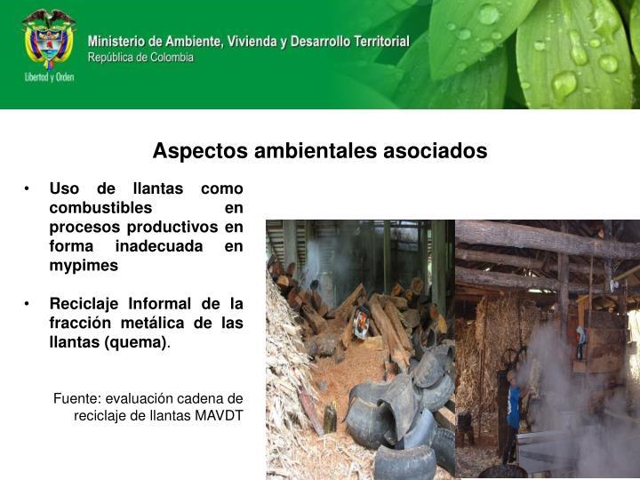 Aspectos ambientales asociados
