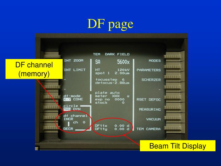 DF channel (memory)