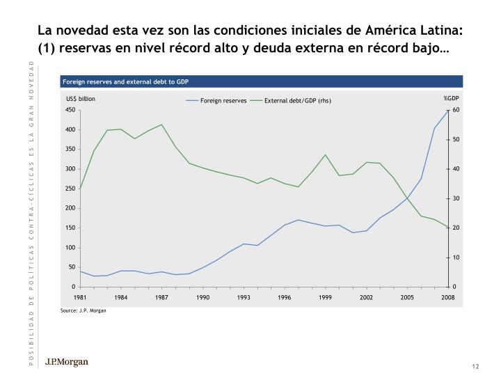 La novedad esta vez son las condiciones iniciales de América Latina: (1) reservas en nivel récord alto y deuda externa en récord bajo…