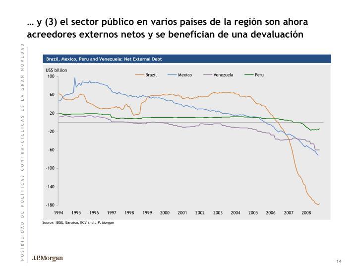 … y (3) el sector público en varios países de la región son ahora acreedores externos netos y se benefician de una devaluación