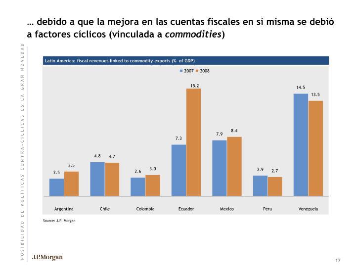 … debido a que la mejora en las cuentas fiscales en sí misma se debió a factores cíclicos (vinculada a