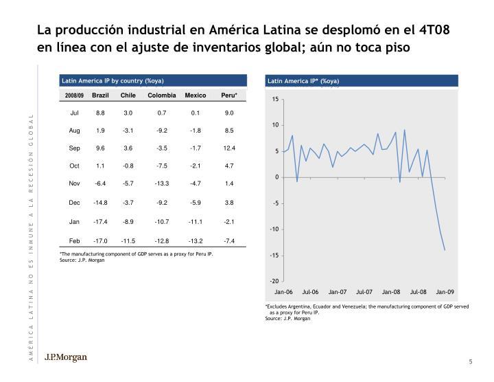 La producción industrial en América Latina se desplomó en el 4T08 en línea con el ajuste de inventarios global; aún no toca piso