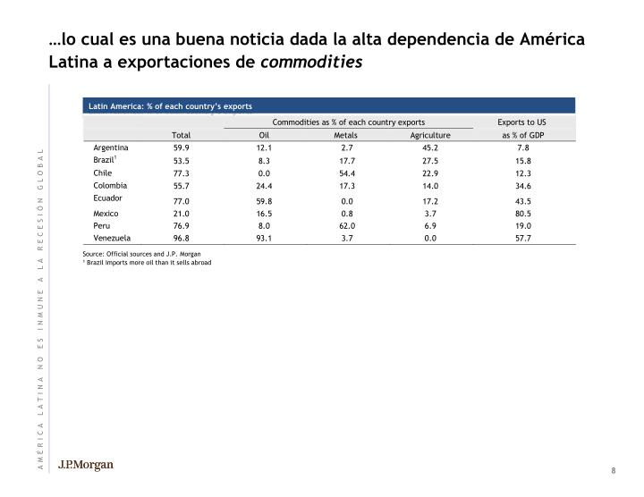 …lo cual es una buena noticia dada la alta dependencia de América Latina a exportaciones de