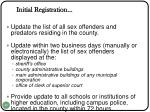 initial registration3
