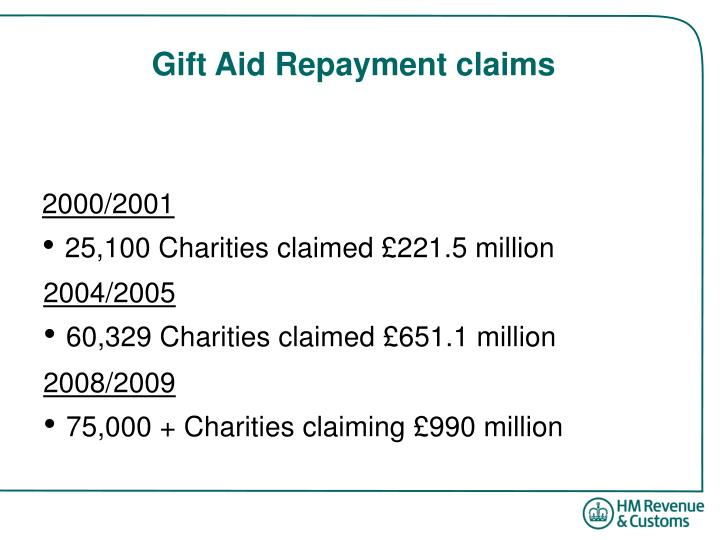 Gift aid repayment claims