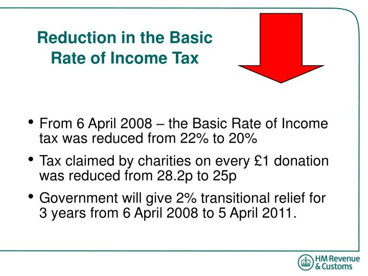 Reduction in the Basic