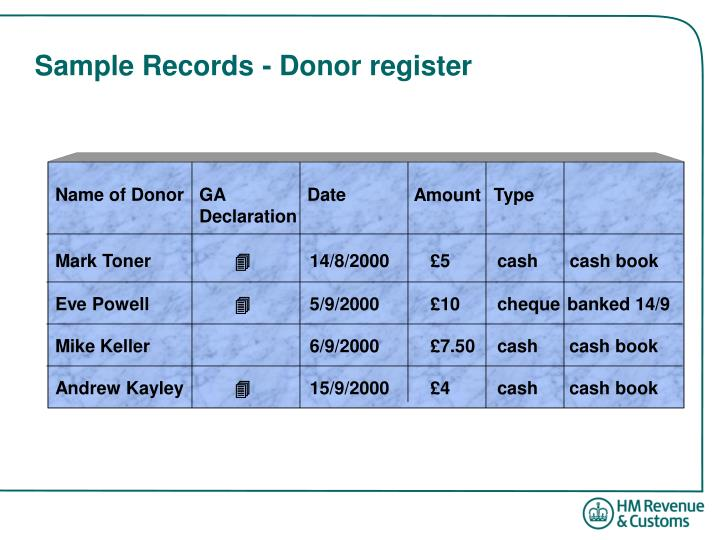 Name of Donor