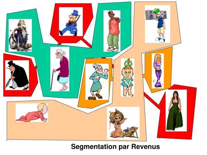Segmentation par Revenus