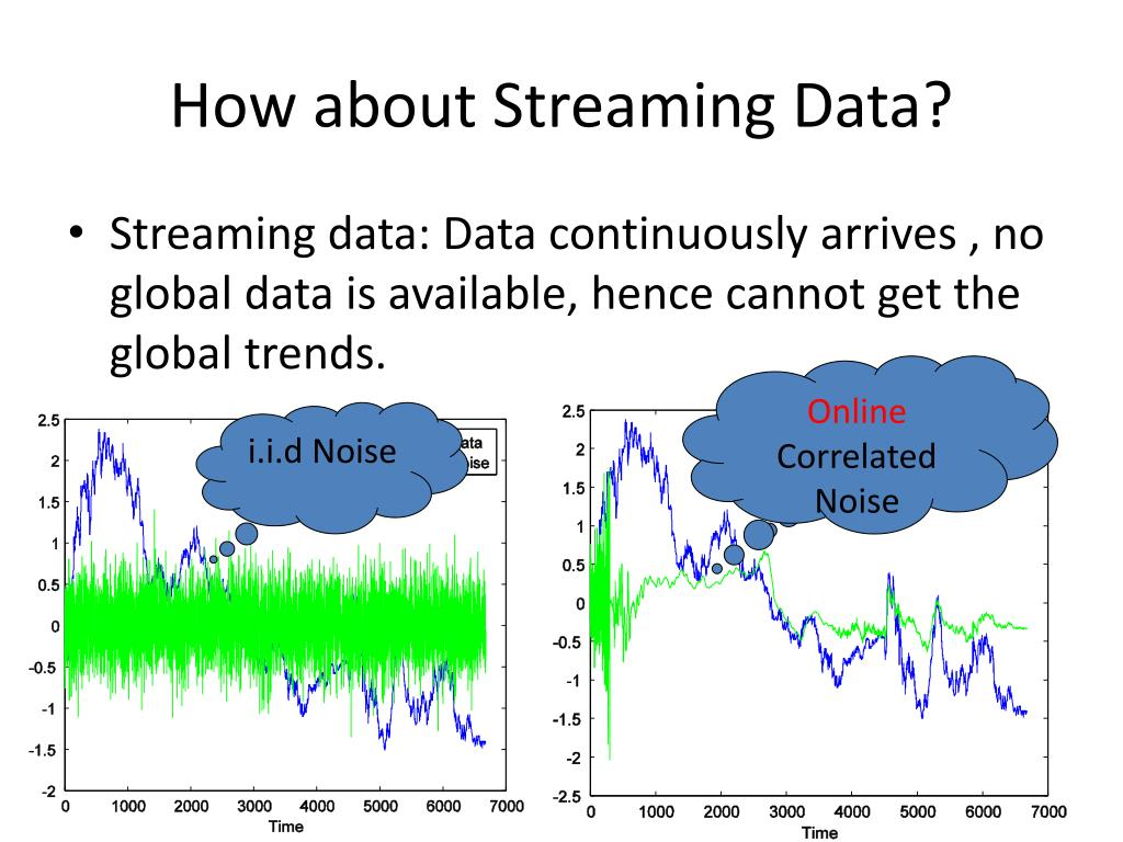 How about Streaming Data?