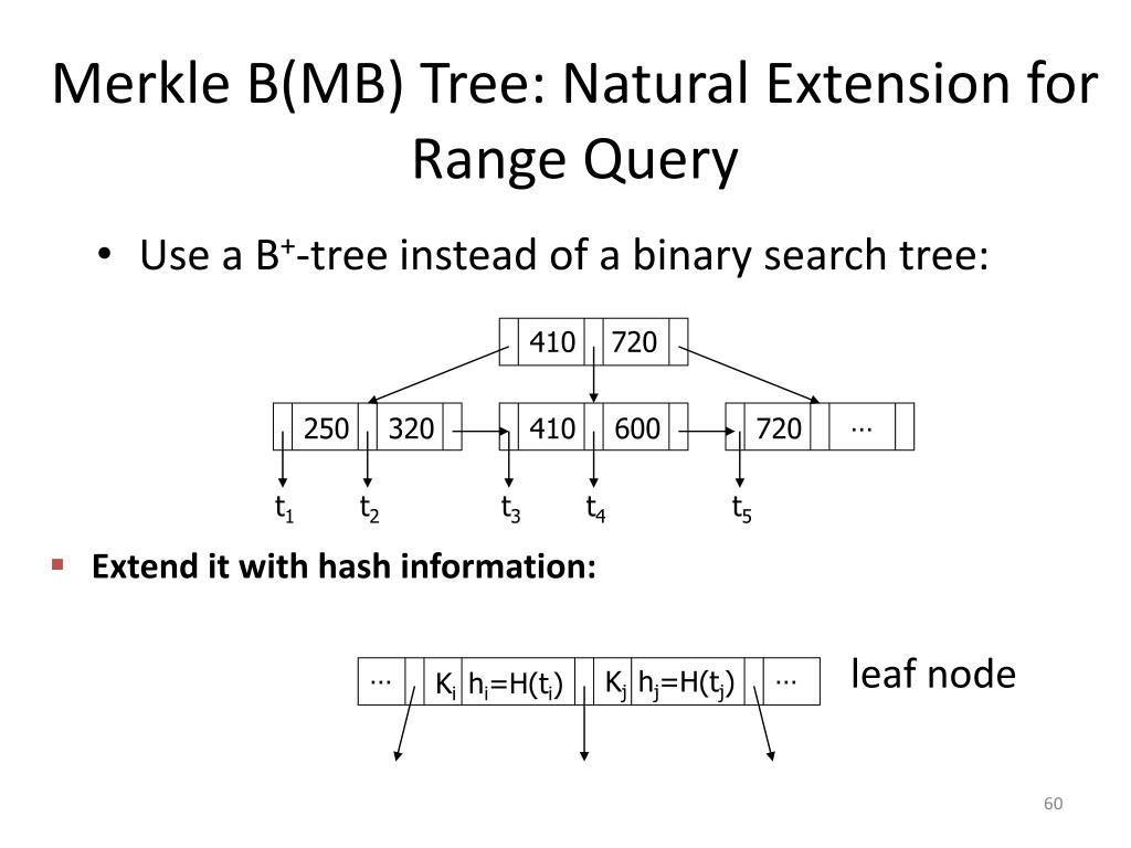 Merkle B(MB) Tree: Natural Extension for Range Query