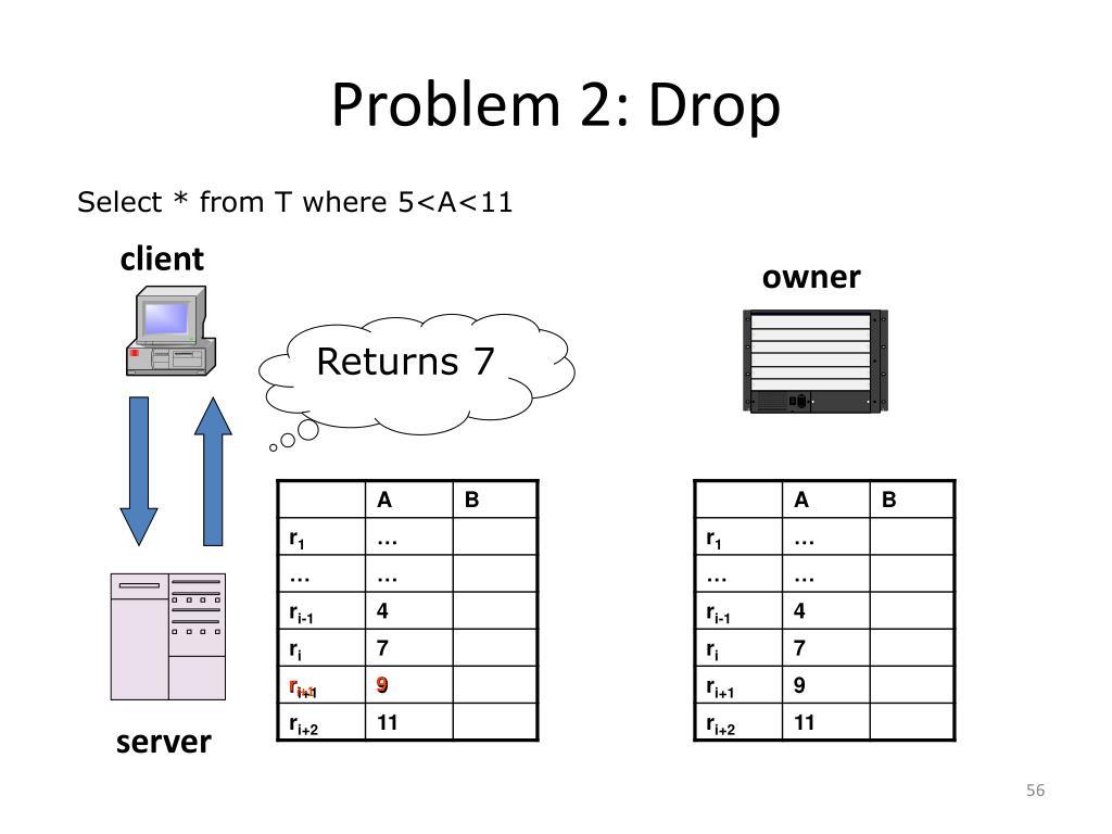 Problem 2: Drop