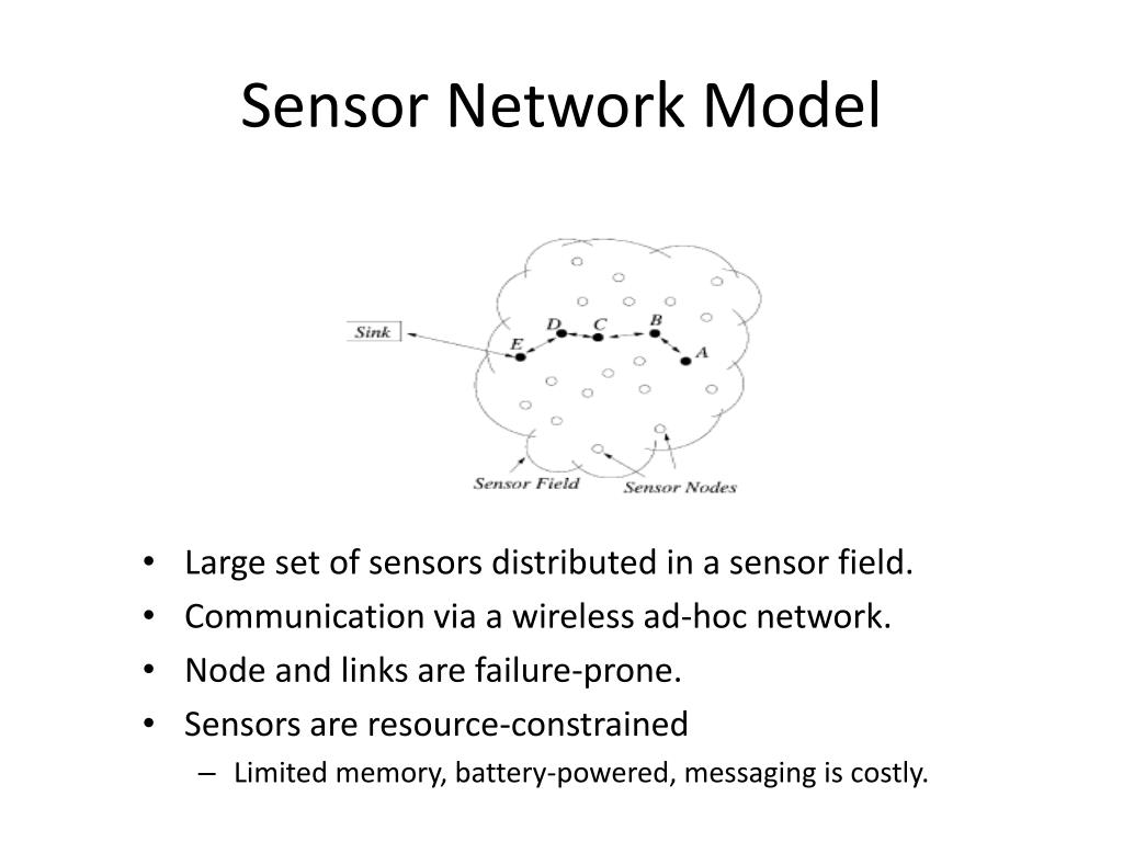 Sensor Network Model