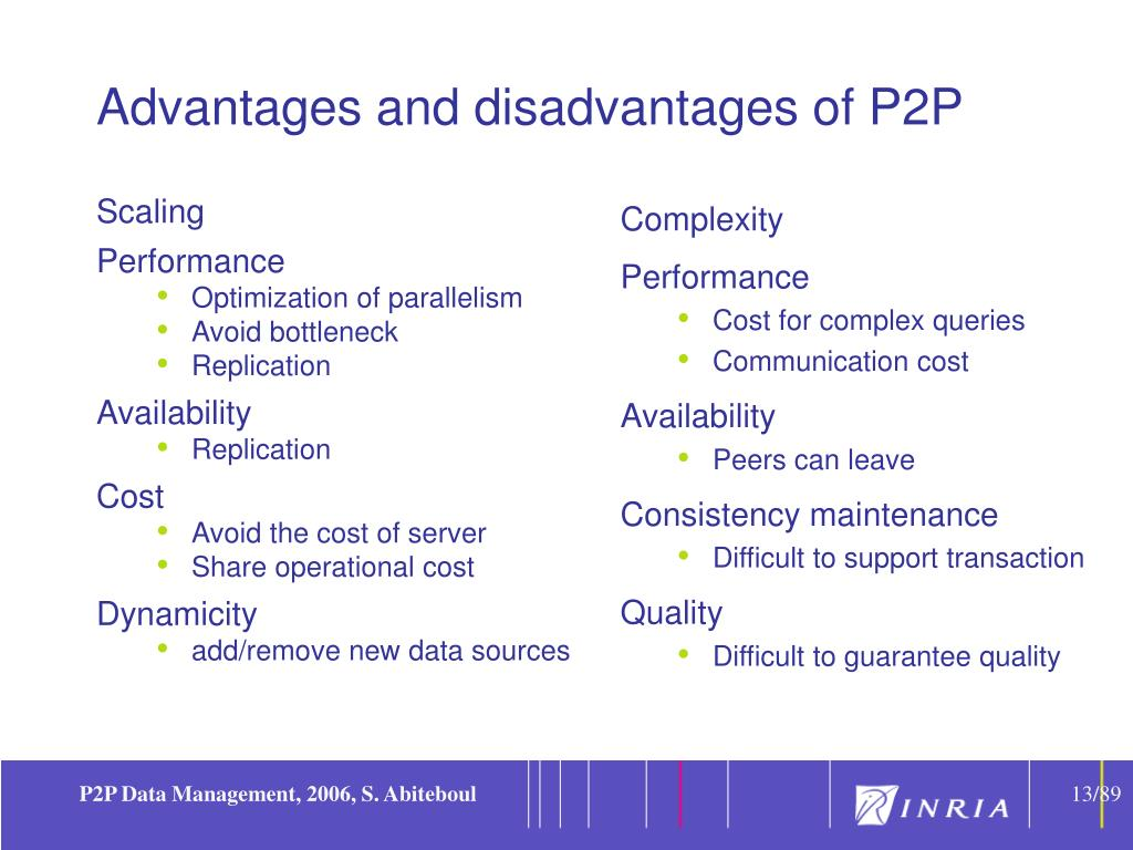 Advantages and disadvantages of P2P