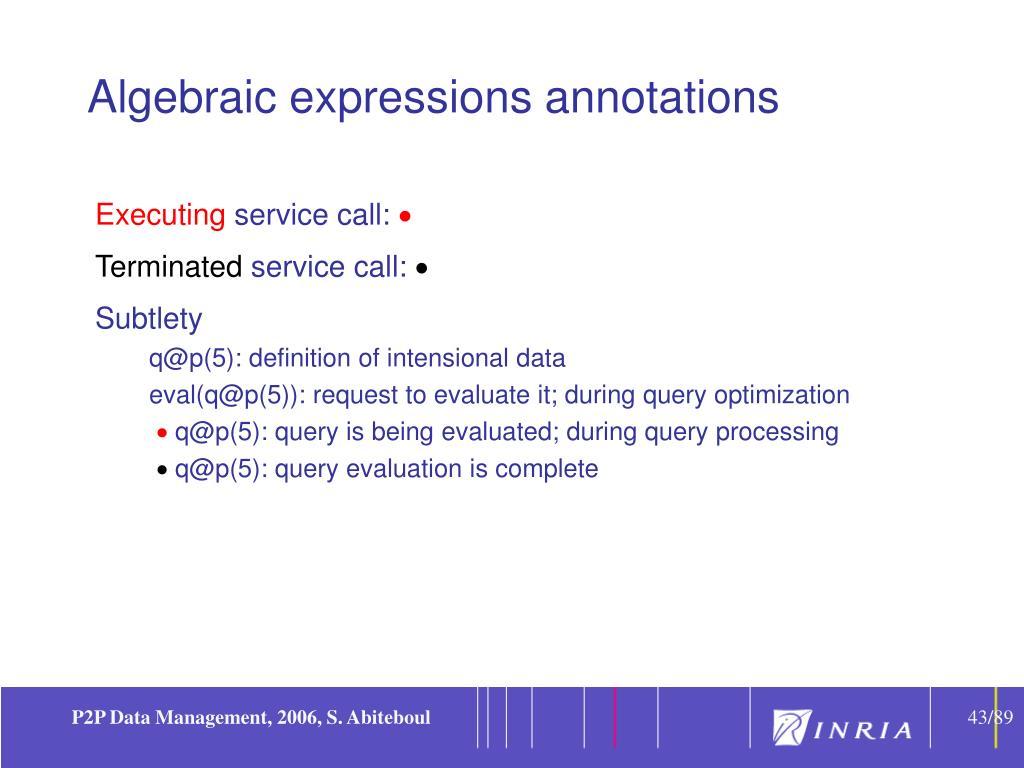 Algebraic expressions annotations