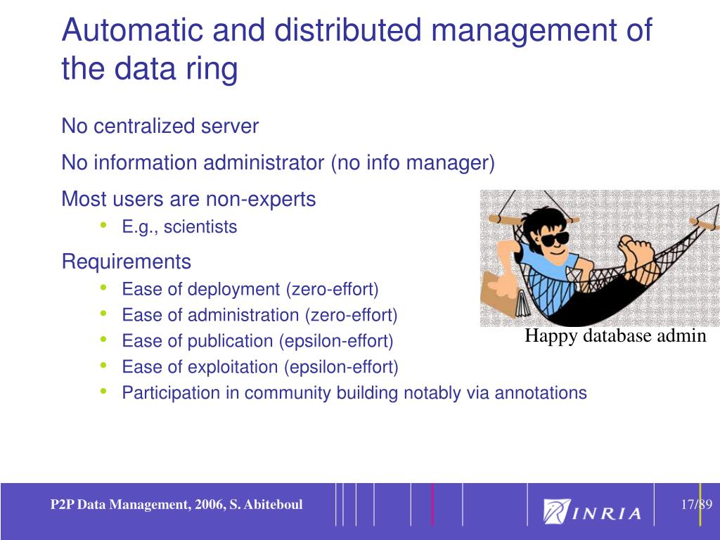 Automatic and distributed management of the data ring
