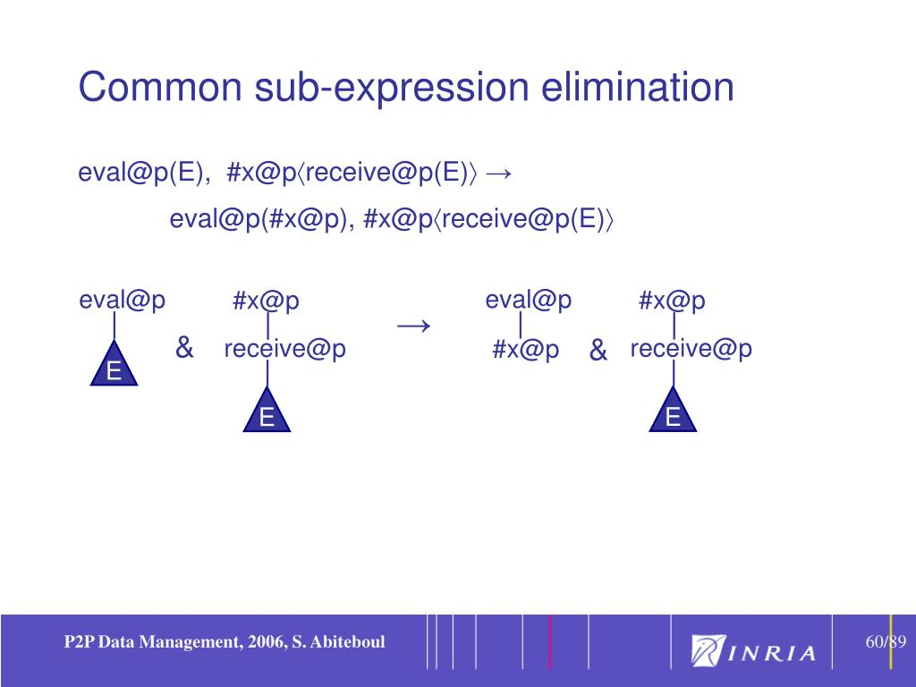 Common sub-expression elimination