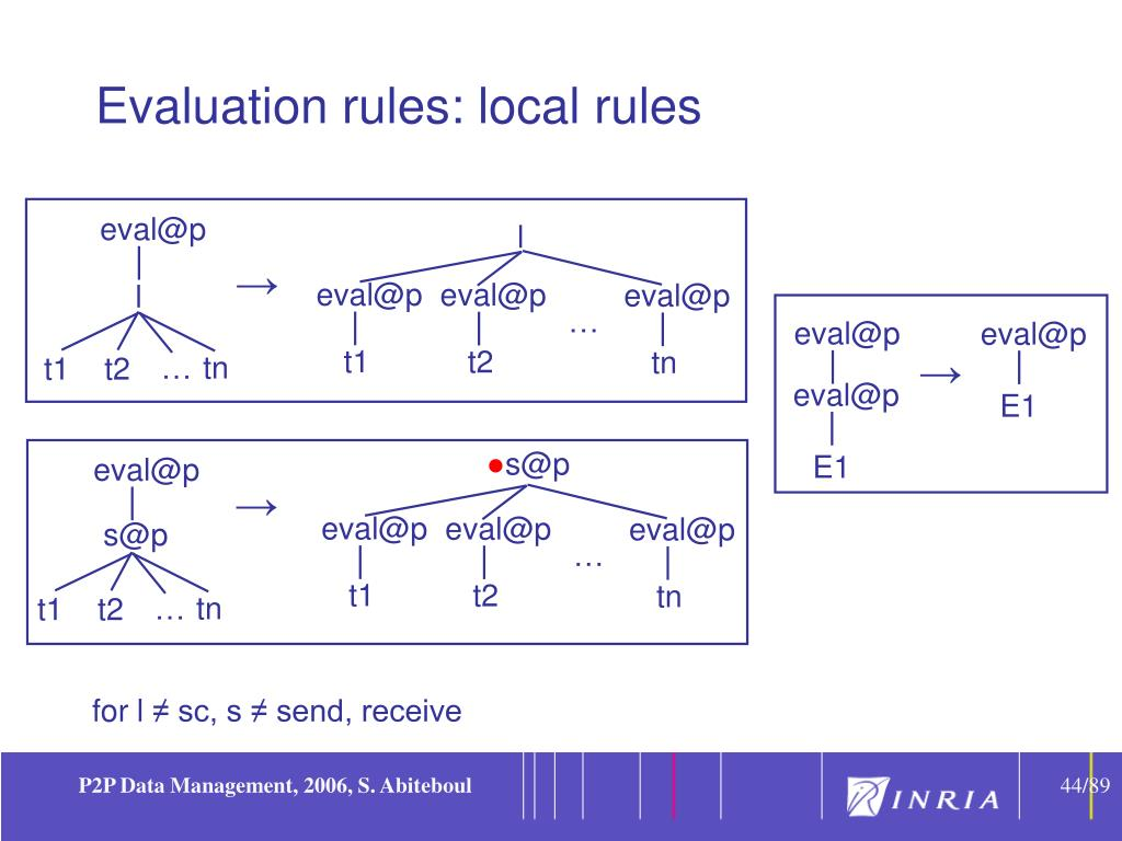 Evaluation rules: local rules