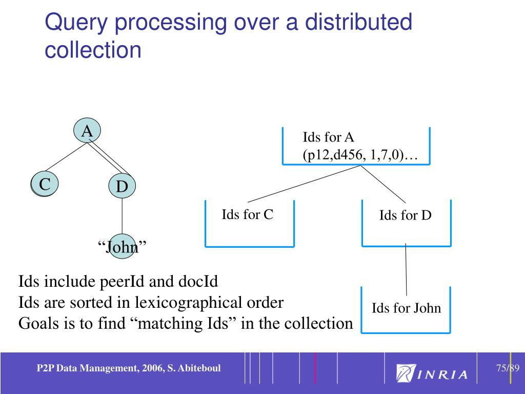 Query processing over a distributed collection