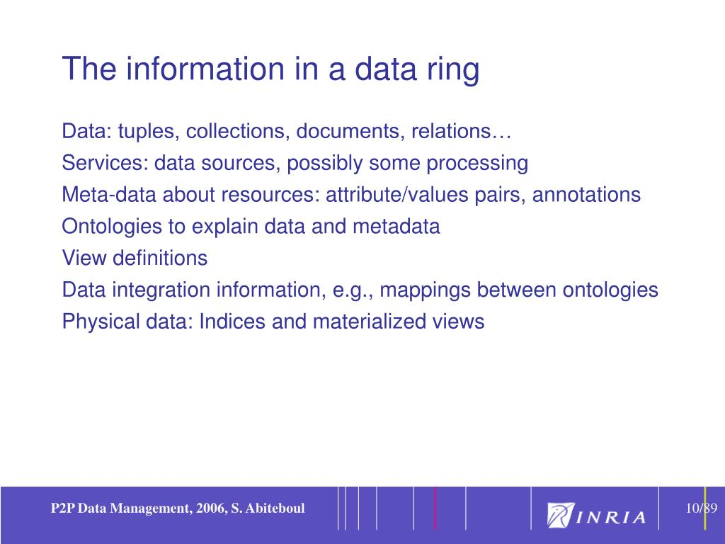 The information in a data ring